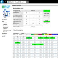 Web interface of the extension module DP Diag+