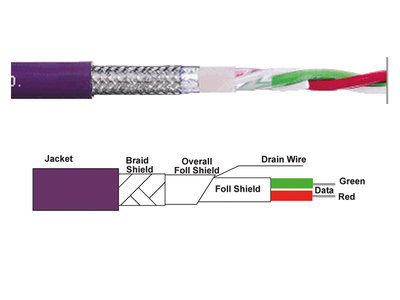PROFIBUS cable extreme with technical drawing