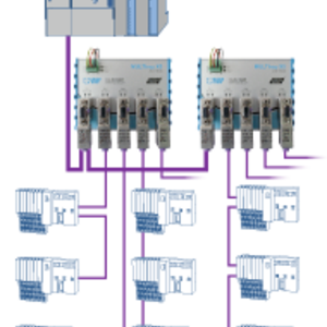 Application example: PROFIBUS with MULTIrep X5