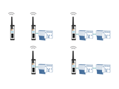 Topology example: BLUambas® PROFINET Comfort Industrial Wireless