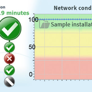 PROmanage® NT Network condition graph