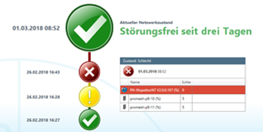 Monitoring-Software PROmanage® NT