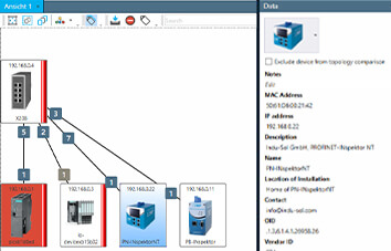 PROmanage NT V2 - Planning software for industrial networks: Topology + network structure