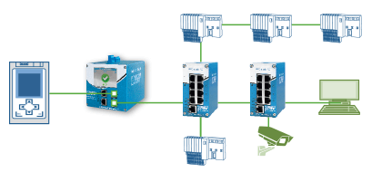 Whitepaper PROFINET Concept: Fail-safe industrial networks thanks to powerful PROFINET infrastructure components