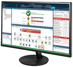 Network monitoring software PROmanage® NT