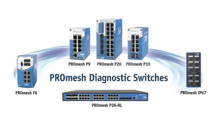 PROmesh Diagnostic switches
