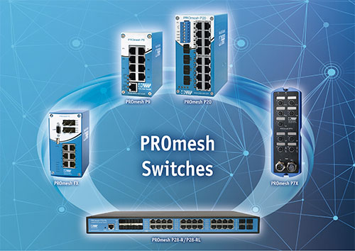 Indu-Sol company history: Introduction of the PROmesh Industrial Switch product range