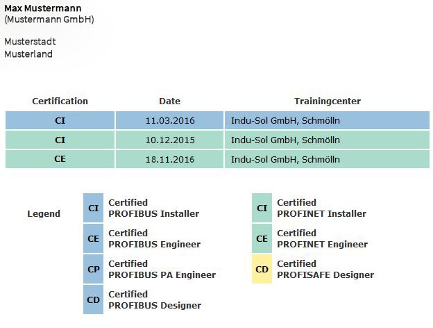 Certified People bei PROFIBUS & PROFINET International